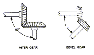 bevel-and-mitre